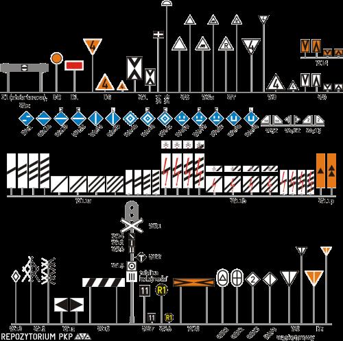 Wskaźniki kolejowe PKP