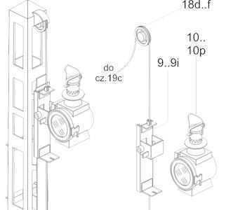 Wskaźnik W3, fragment instrukcji