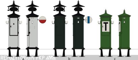 Malowanie urządzeń dzwonowych