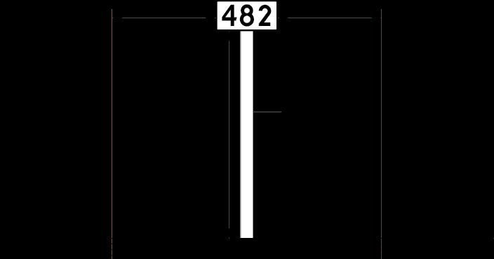 Położenie tablicy kilometrowej na pasie rozdzielającym