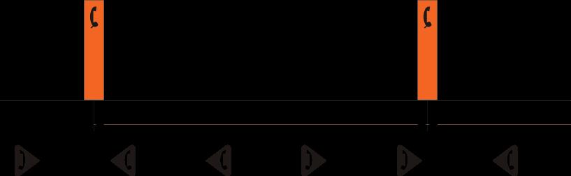 Reguły oznakowania położenia punktu łączności alarmowej
