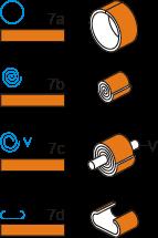 Formowanie elementu według symbolu