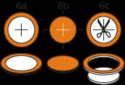 Oznaczenia środka okręgu