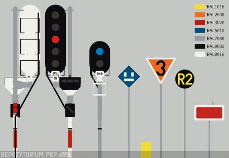 Beispiele der Signalfarbgebung seit 2005